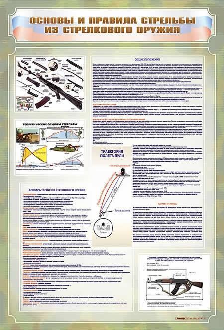 """Жилина м. - """"психологическая подготовка стрелка"""". методика психологической подготовки стрелков"""