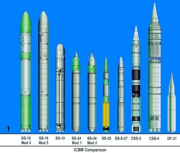 Мбр тополь-м межконтинентальная баллистическая ракета, радиус поражения, технические характеристики ттх ракетного комплекса