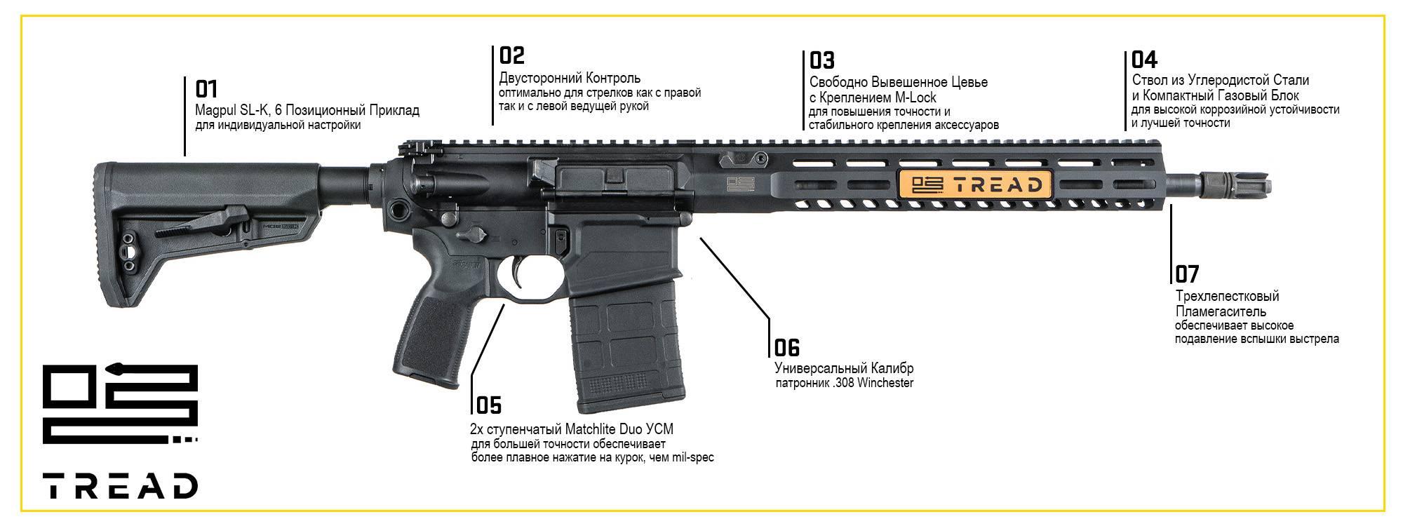 Штурмовая винтовка sig 716