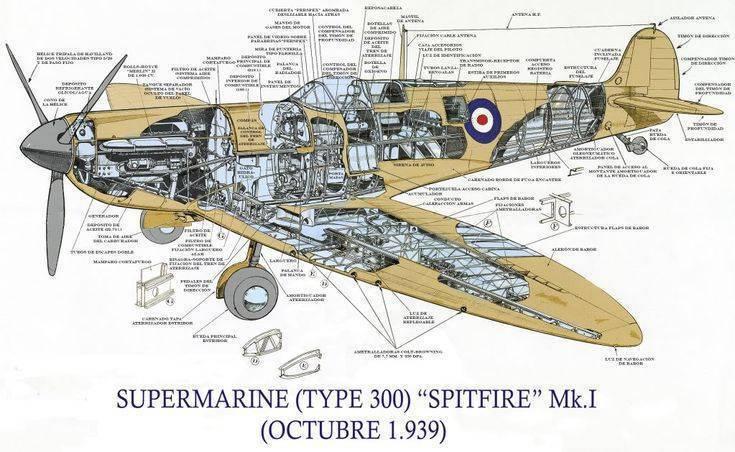 Supermarinespitfirei — global wiki. wargaming.net