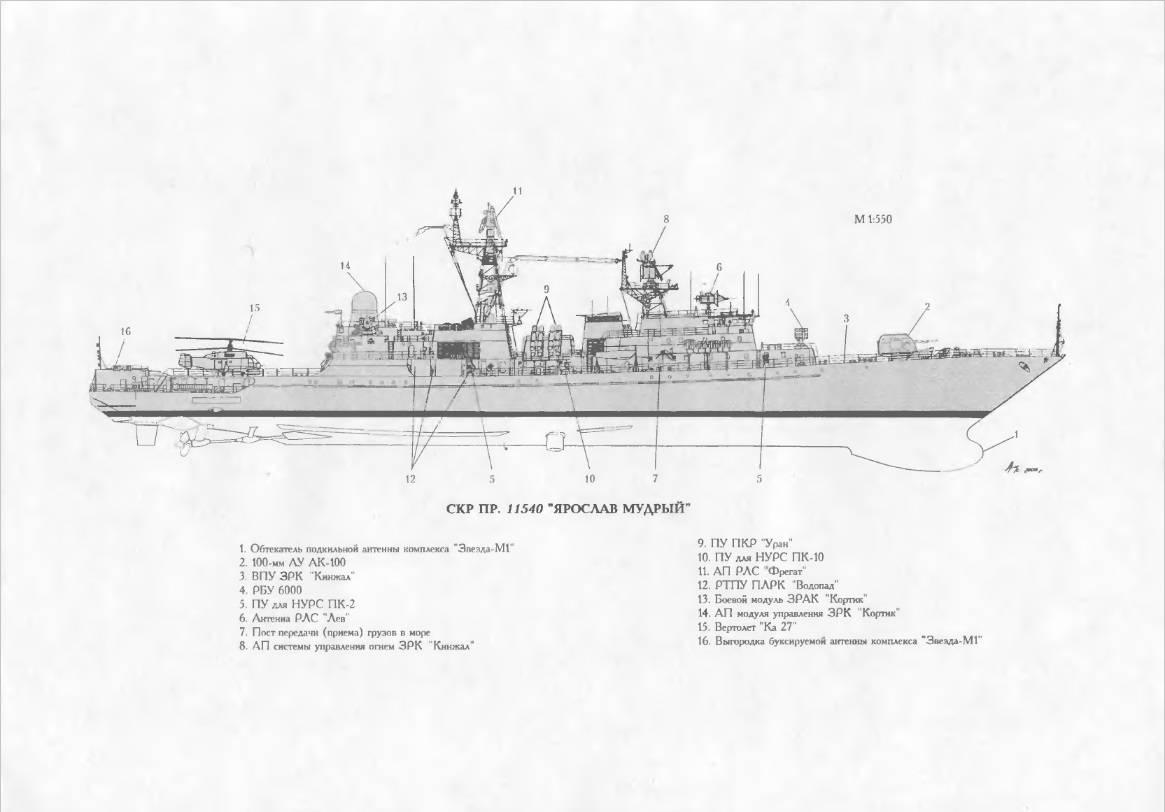 Фрегаты проекта 11356 — википедия. что такое фрегаты проекта 11356