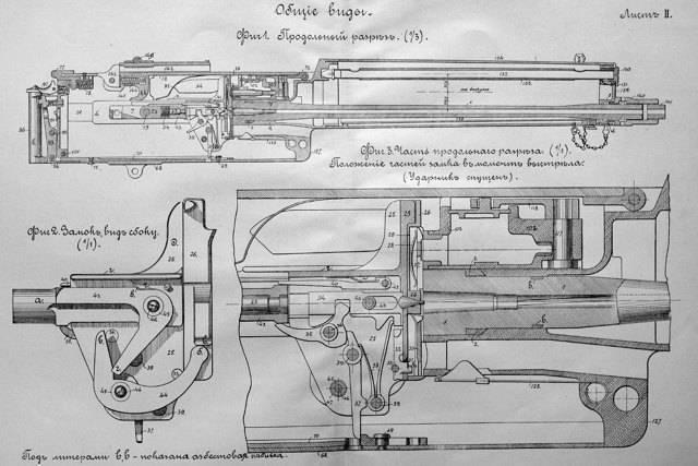 В самом начале. история отечественных автоматов