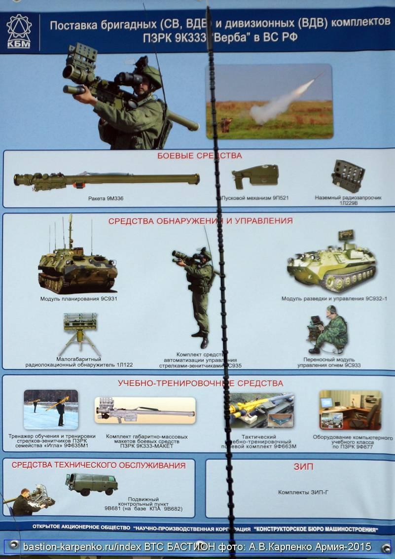 Игла (переносной зенитный ракетный комплекс)