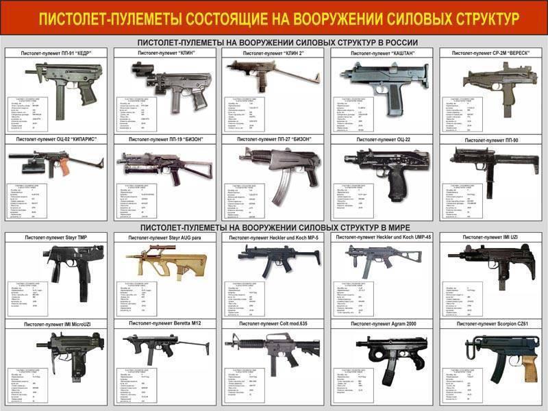 Пистолет-пулемёт ПП «Скорпион» — чешское легендарное оружие