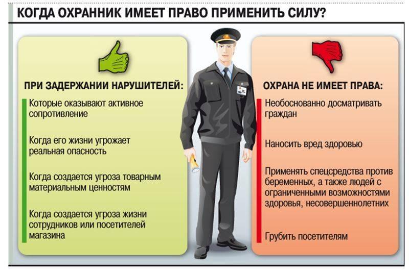 Закон о применении оружия сотрудниками полиции