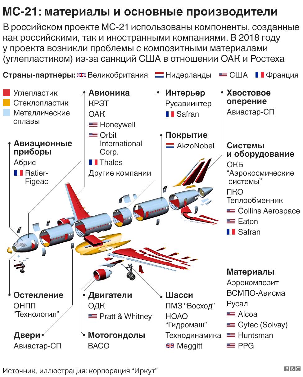 Сухой суперджет 100 — схема салона аэрофлот и вместимость