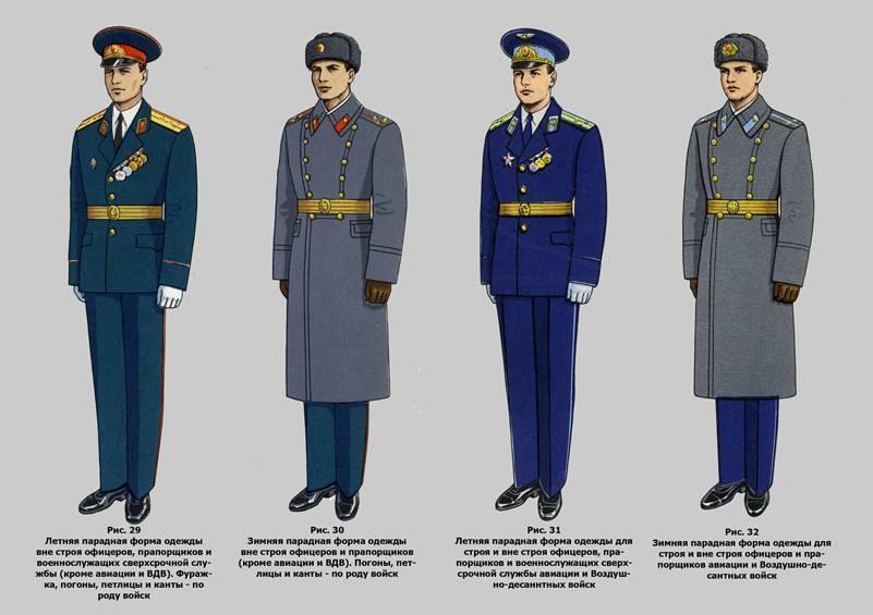 Викторина:униформа