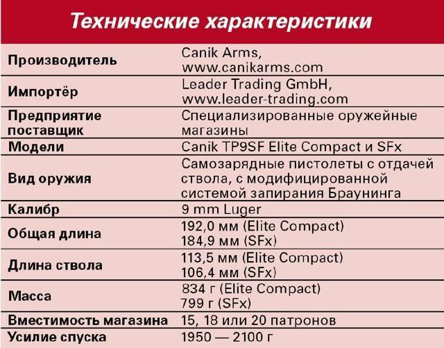 Туполев ту-16