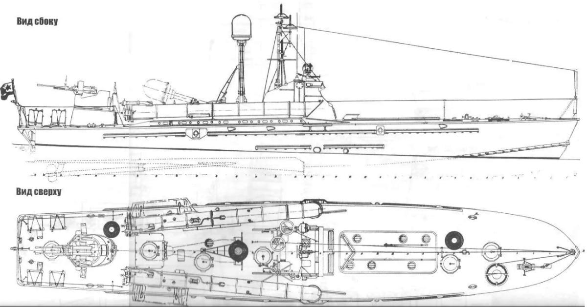 Торпедные катера типа «комсомолец» википедия
