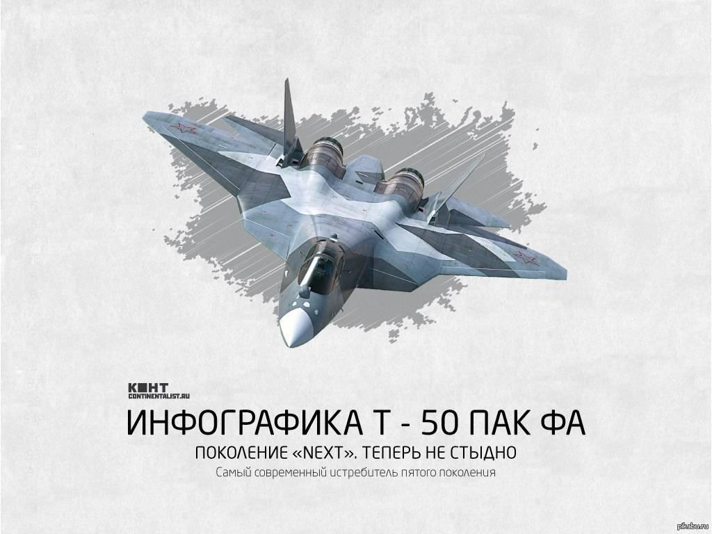 Истребитель су 57 – характеристики и возможности