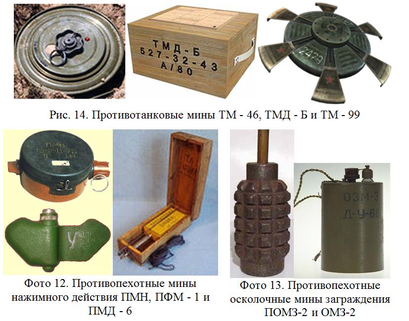 История создания первых образцов рсзо и их применения в годы великой отечественной войны