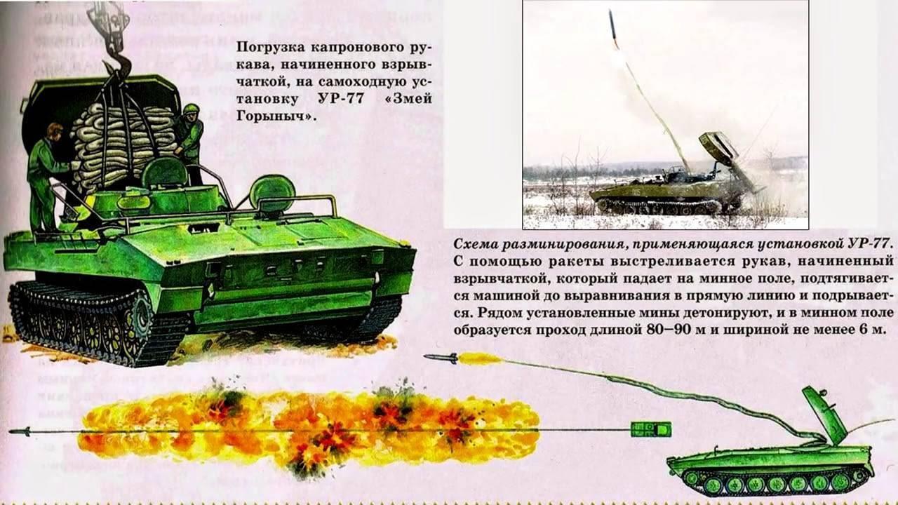 Установки разминирования ур-67 «урка» и «змей горыныч»