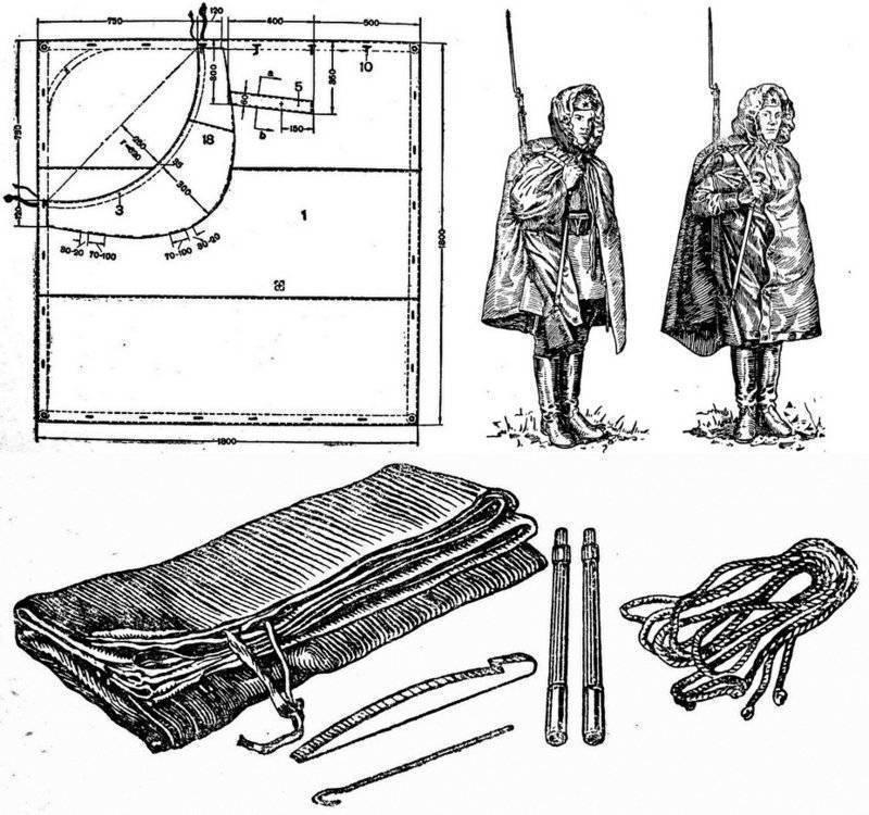 Плащ-палатка: особенности и тонкости использования