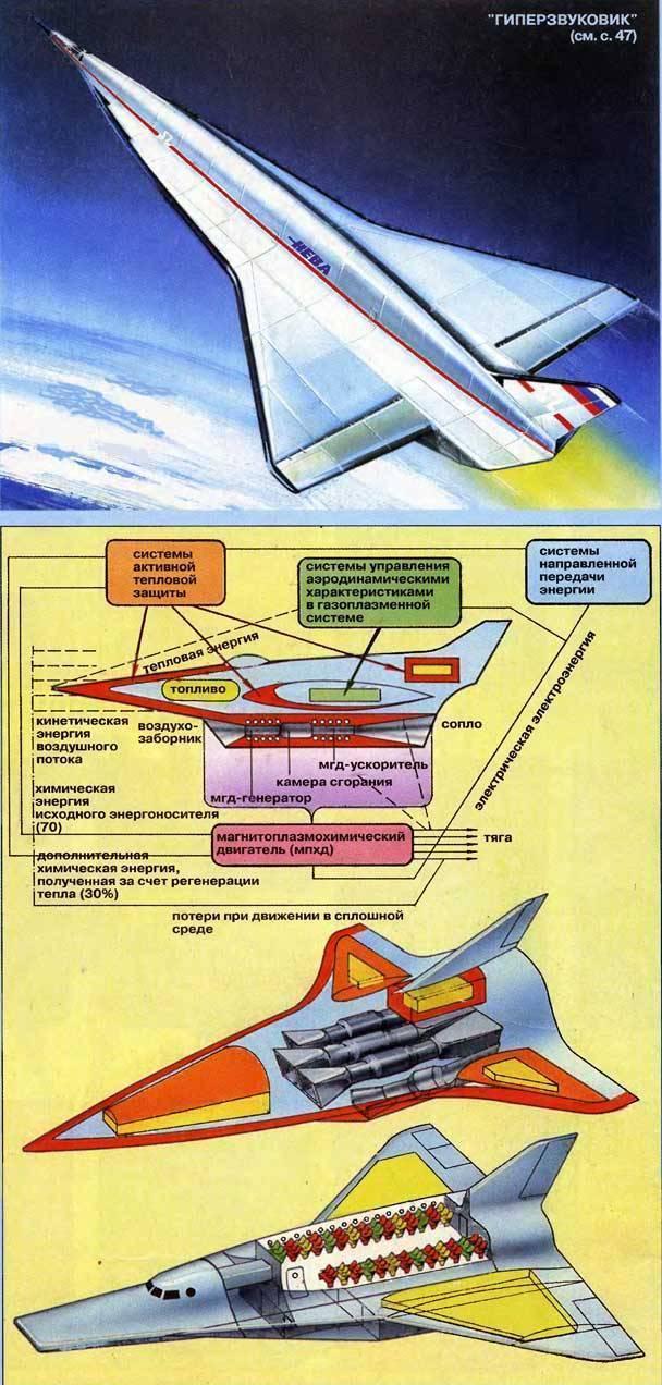 Ю-71 википедия