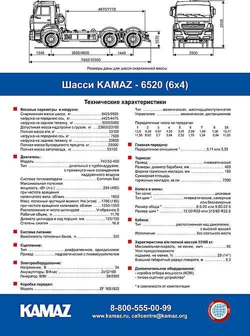 Камаз-53213. технические и эксплуатационные характеристики. отзывы владельцев и водителей