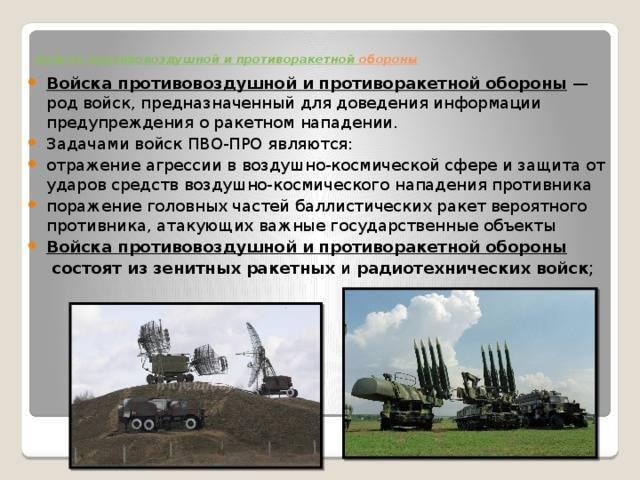 Войска пво-про — википедия переиздание // wiki 2