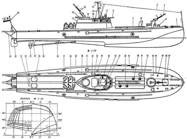 Торпедные катера типа «комсомолец» — википедия переиздание // wiki 2