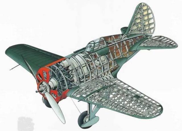 Советский истребитель и-16 | красные соколы нашей родины