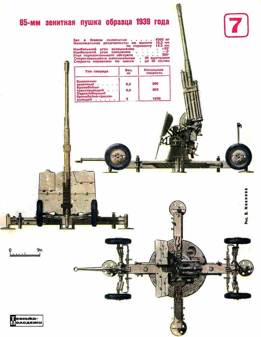 85-мм зенитная пушка образца 1939 года (52-к) - вики