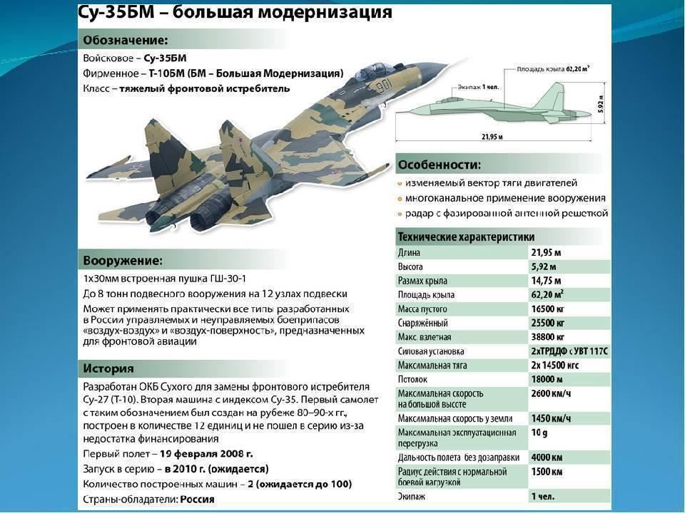 Миг-35 — википедия с видео // wiki 2