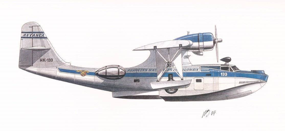 Consolidated pby catalina - consolidated pby catalina