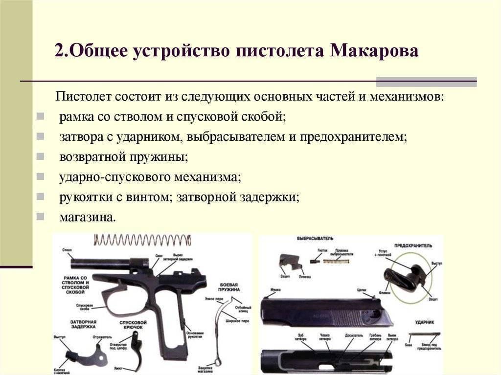 Лазерные бластеры имачете: изчего стреляли советские космонавты