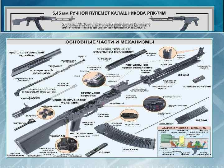 Пулемёт калашникова — википедия с видео // wiki 2