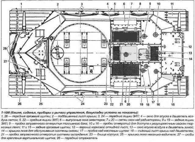 Советский опытный тяжелый танк «770 объект»: краткое описание, характеристики и отзывы