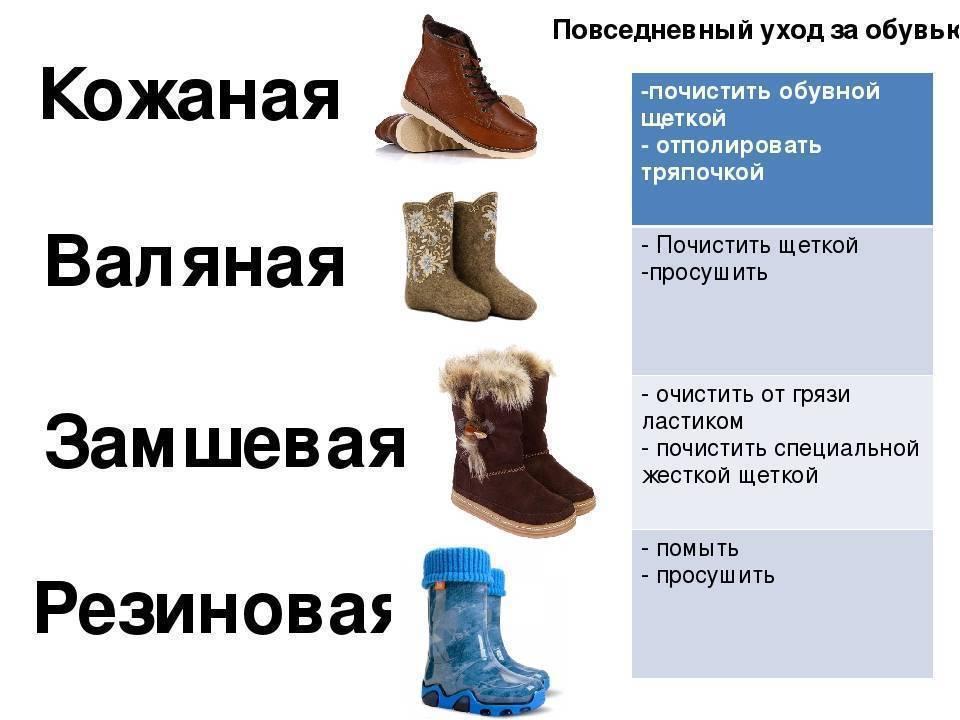 Кириллица    кирзовые сапоги: кто сделал их культом в военное время