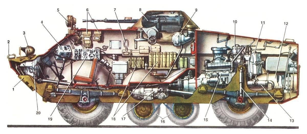 Газ-52: технические характеристики