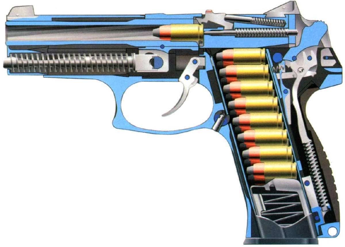 Пистолет вальтер п38 ттх. фото. видео. размеры. скорострельность. скорость пули. прицельная дальность. вес