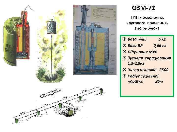 Мина ОЗМ-72 — страшный сон пехоты противника