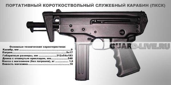 Сертификат соответствия росс ru.гф01.в00282