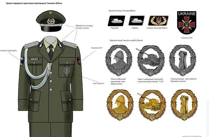 Современная парадная форма офицера российской армии. форма военнослужащих вс рф — от гусарского мундира до офисной формы