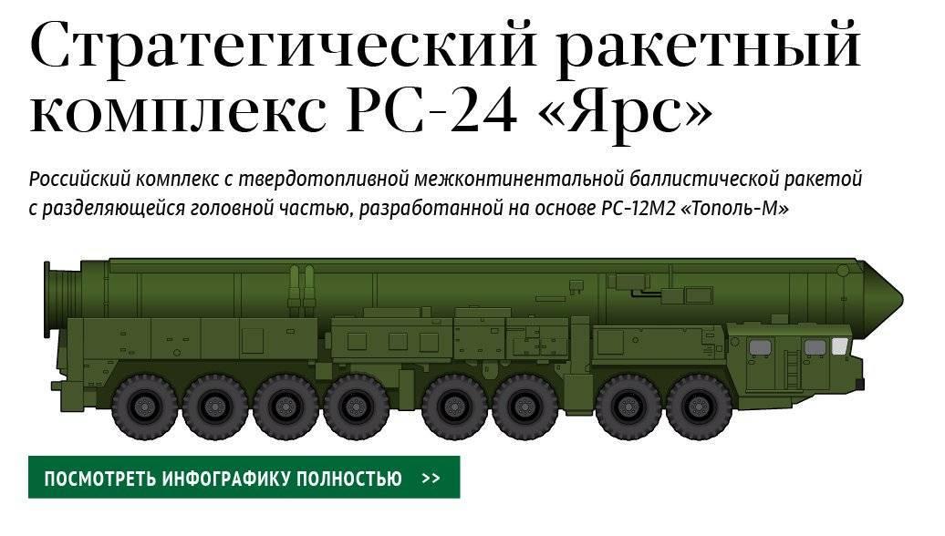 Тополь (ракетный комплекс)