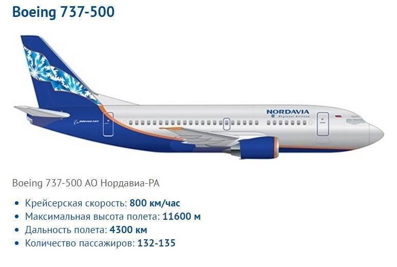 """Самолет родился. как делают """"боинги-737"""" на заводе в сша. репортаж tut.by"""