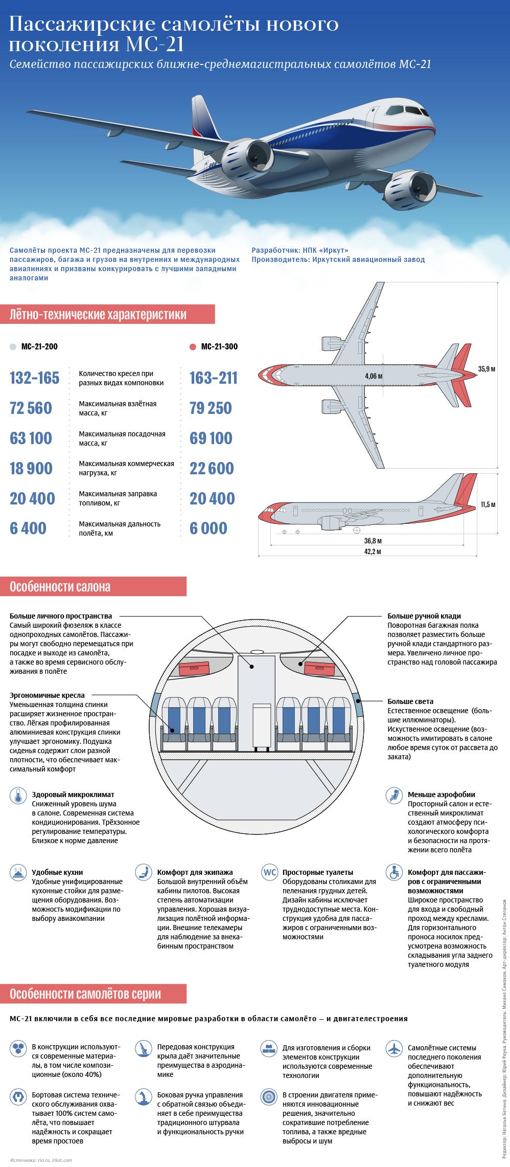 Самолет ту-154: технически характеристики, схема салона и отзывы туристов
