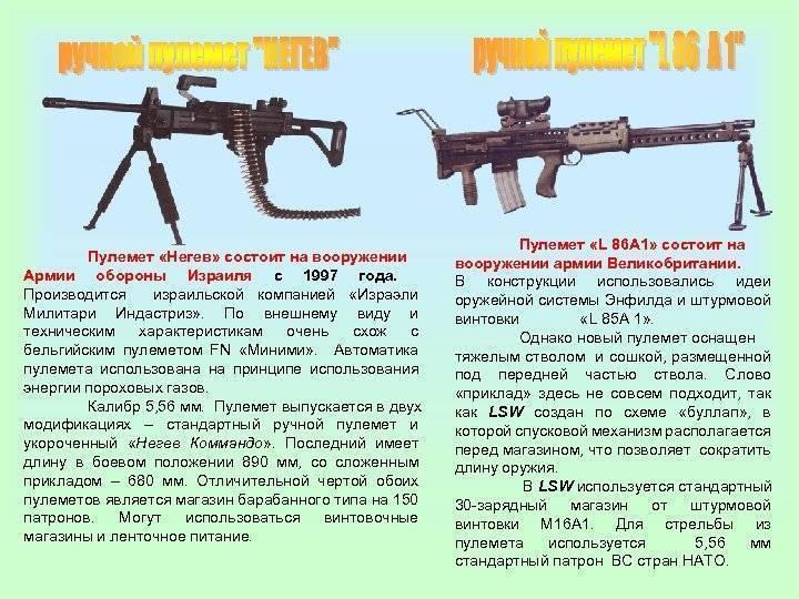 Ручной пулемет fn d