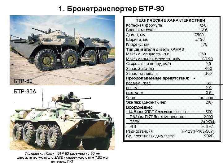 Огонь и скорость: лучшие боевые машины пехоты мира - впк.name