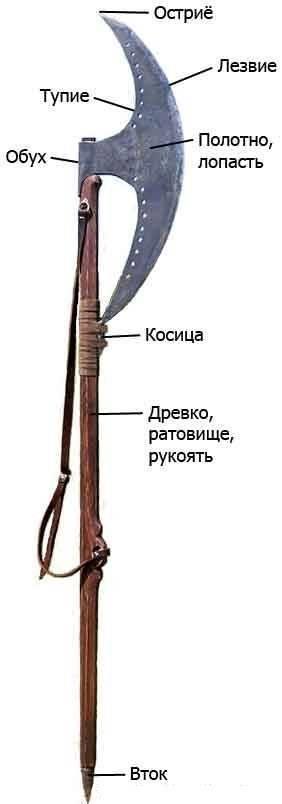 Бердыш — википедия переиздание // wiki 2
