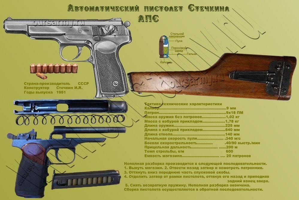 Автоматический пистолет стечкина — википедия с видео // wiki 2
