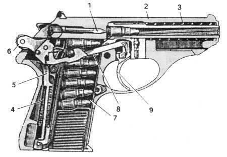 Сколько патронов может быть в пистолете?