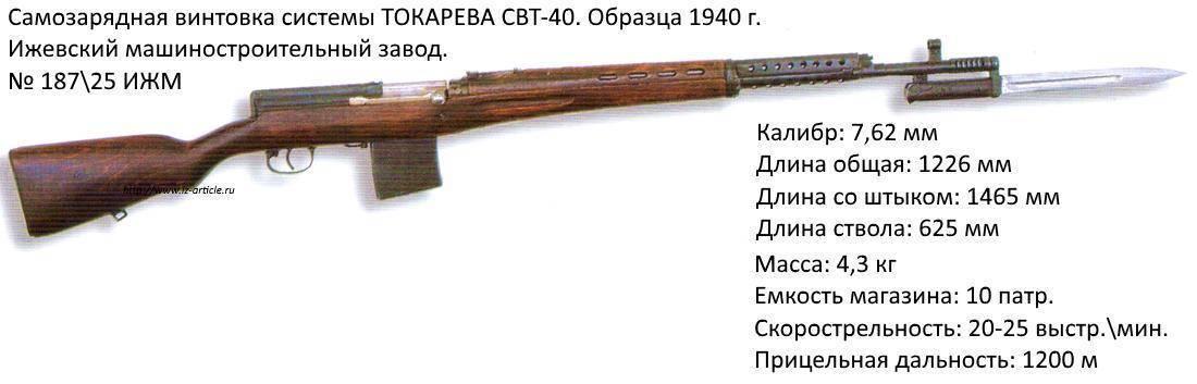 Самозарядный карабин Токарева 1940 года