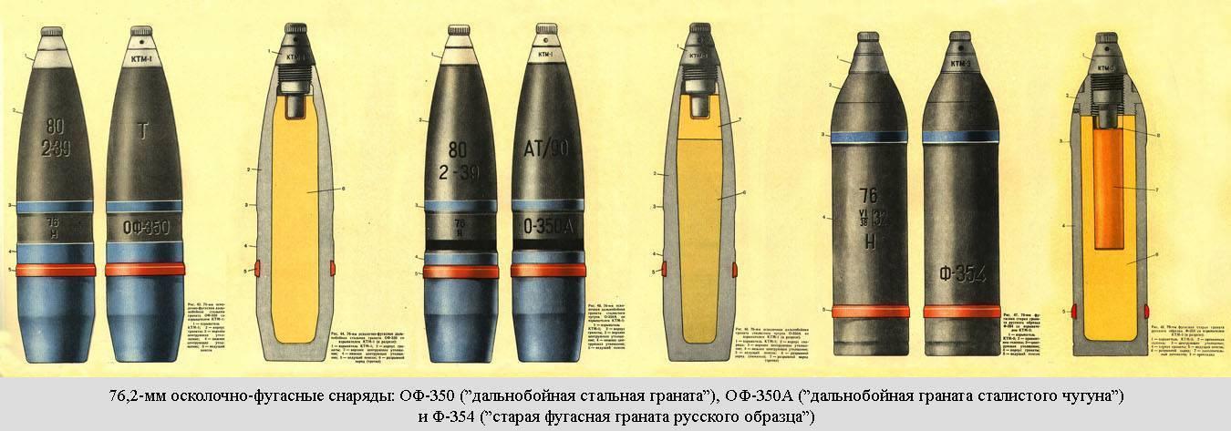 Бронебойно-фугасный снаряд — википедия переиздание // wiki 2