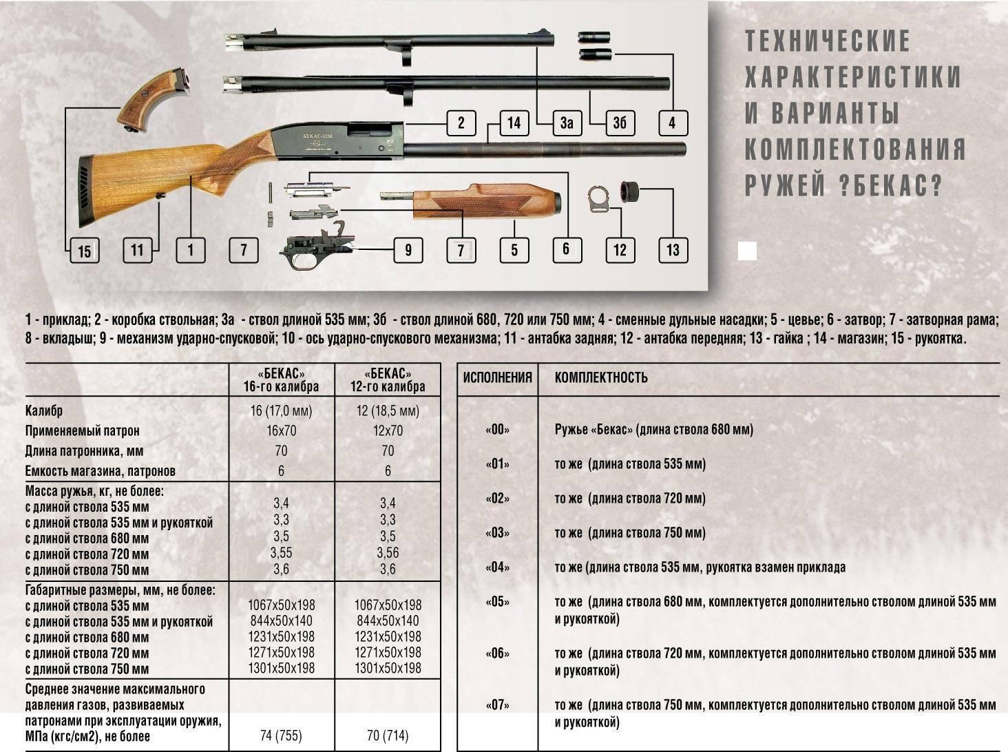 Мц-20-01: подробный обзор, фото, видео