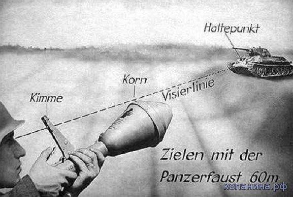Первое поколение противотанковых гранатометов | военный портал