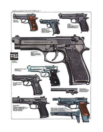 Холдинг беретта кто входит. пистолеты беретта – самозарядные гладиаторы колизея. точная копия оригинала
