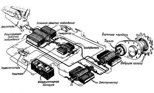ИС-4 – последний серийный тяжеловес Сталина