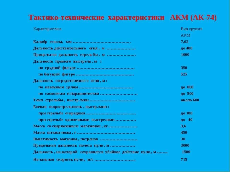Акс-74у — википедия с видео // wiki 2