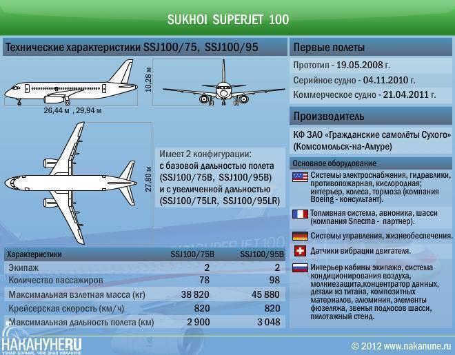 Ил-62 — описание и технические характеристики самолета